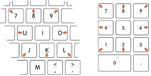 cara-menggerakan-kursor-mouse-dengan-keyboard-di-mac-os