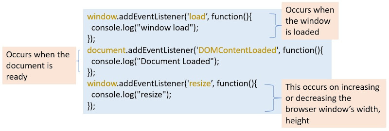 Example of Javascript Page Events