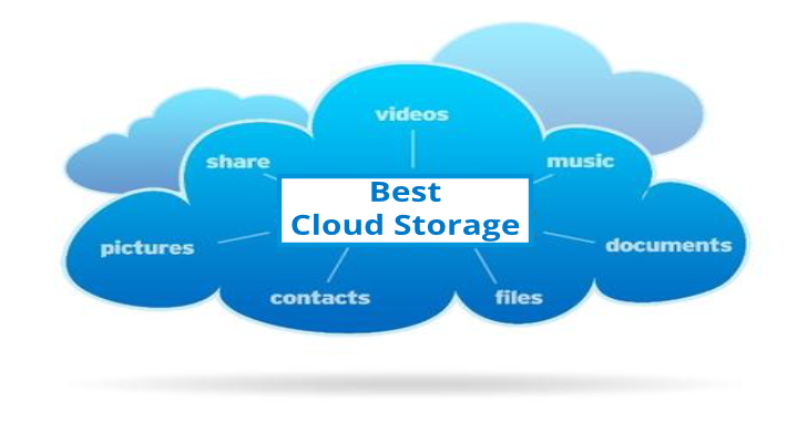 Top 5 Best Cloud Storage Services To Use In 2020?