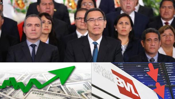 Crisis Perú BVL