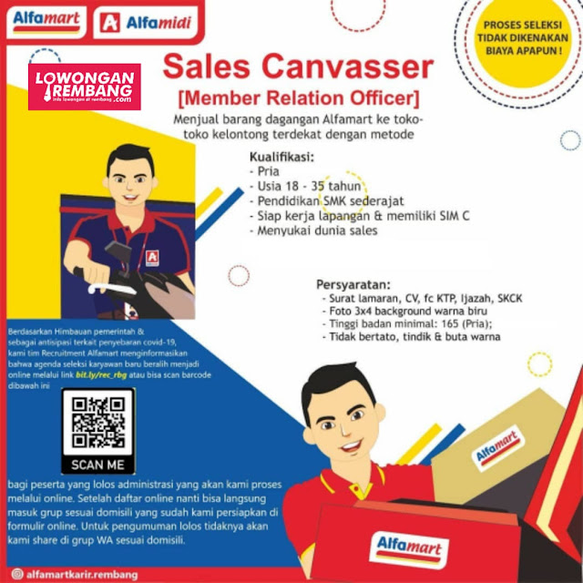 Lowongan Kerja Sales Canvasser Alfamart Rembang