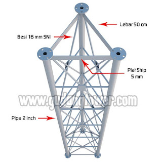 Tower GWT Triangle