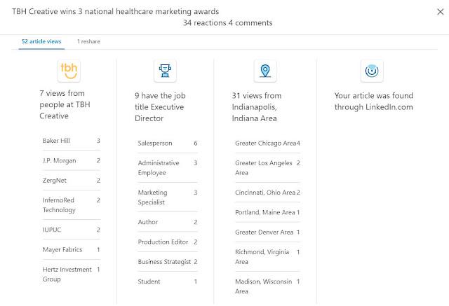 LinkedIn Article Analytics