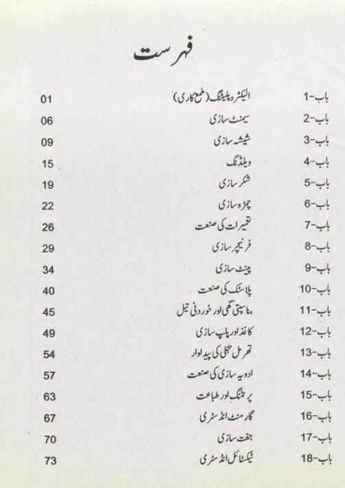 Health & Environment in Industry Urdu