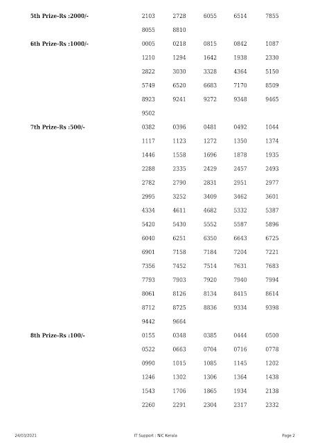Kerala Lottery Result Akshaya AK-490 dated 24.03.2021 Part-2