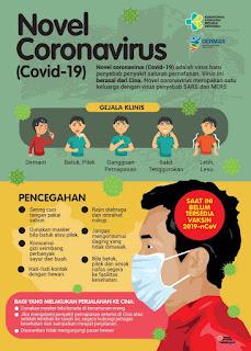 Gambar Poster Virus Corona