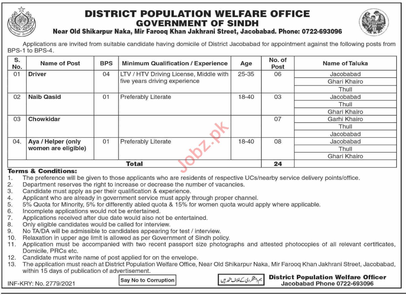 Jacobabad Population Welfare Office Jobs 2021 in Pakistan