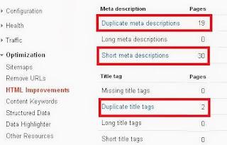 duplikat meta description
