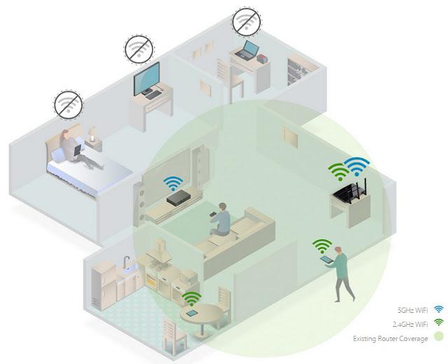 Redes sem fios: como acabar com as zonas sem cobertura