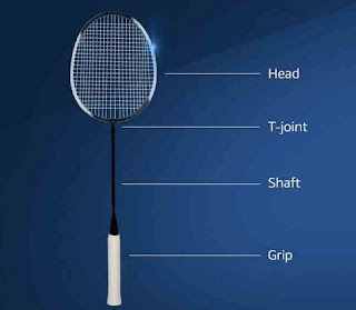 How to Choose the Best Badminton Racket