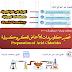 تحضير كلوريدات الأحماض الكربوكسيلية Preparation of Acid Chlorides