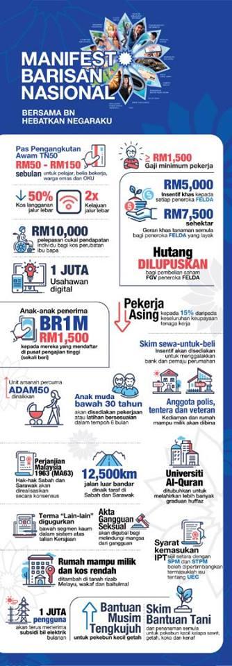 Manifesto PRU14 BN
