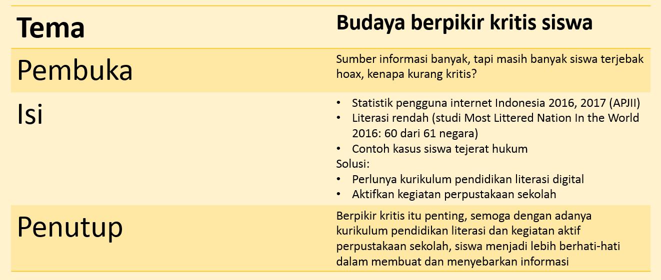 Pelatihan Menulis Artikel Opini Bulan Bahasa Di Sma Negeri 2 Indramayu Murad Maulana