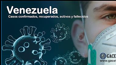 Casos confirmados, recuperados, activos y fallecidos por Covid 19 en Venezuela (03/05/2021) - Gaceta Oficial