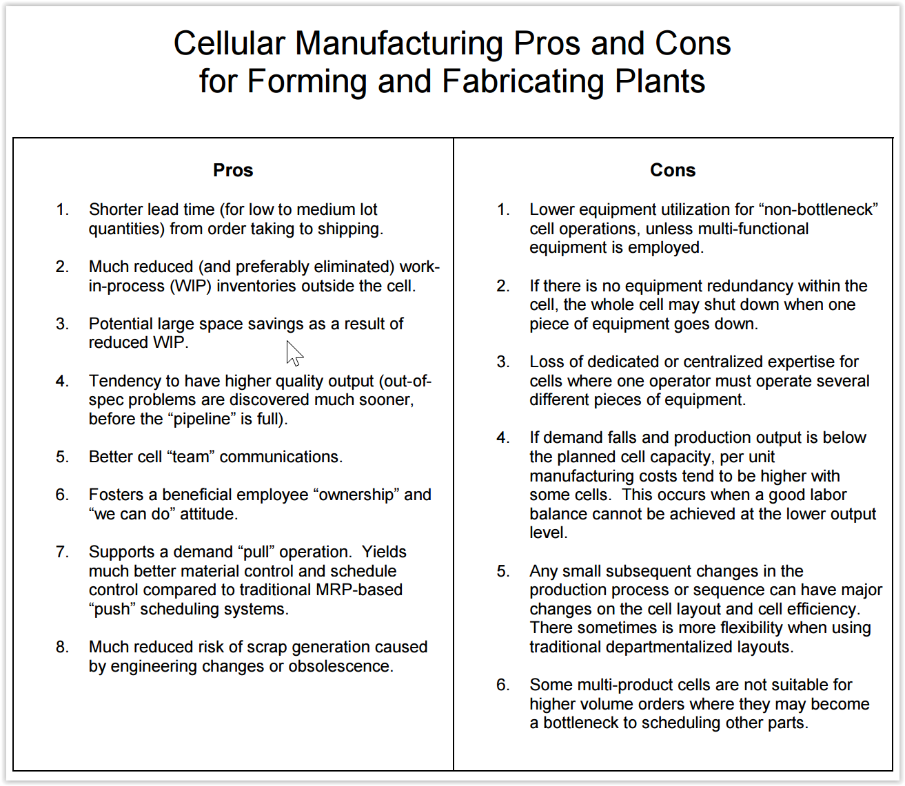 a lean journey the pros and cons of cellular manufacturing simsconsult com prosconsleanmanuf formfab2 pdf