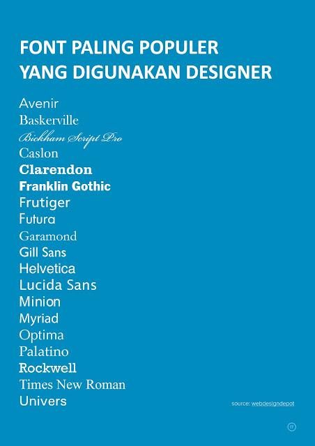 Font paling sering digunakan oleh designer