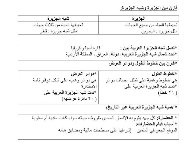 تدريبات الوحدة 1-2-3 دراسات اجتماعية فصل أول صف سابع