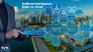 Getting Started with Embedded AI | Edge AI