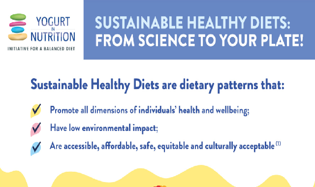 Sustainable healthy diets: from science to your plate! #infographic