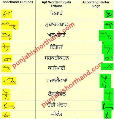 27-january-2021-ajit-tribune-shorthand-outlines