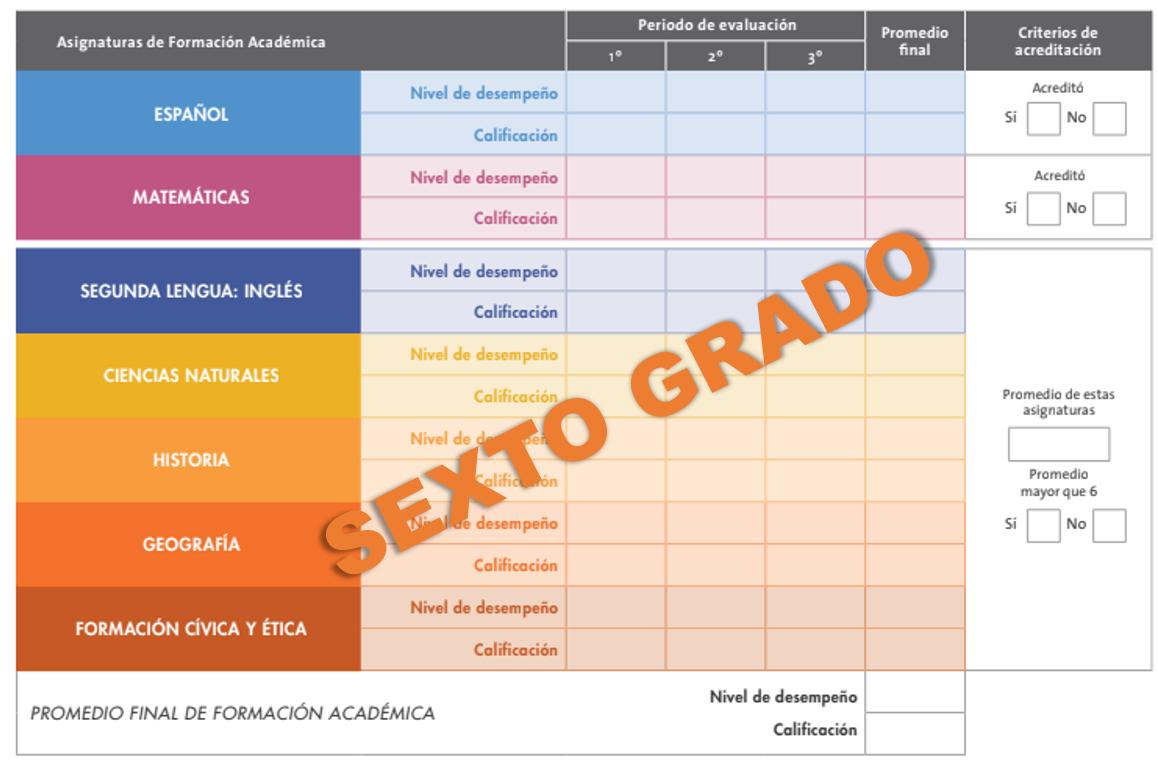 Reporte de evaluación 2018 - 2019 de sexto grado de primaria