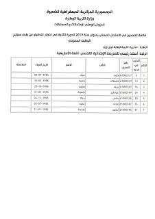 قائمة الناجحين فى الامتحان المهنى بعنوان سنة2019 الدورة الثانية رتبة استاذ رئيسي للمدرسة الابتدائية لولاية تيزي وزو