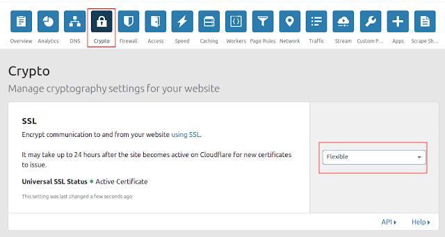 Cara Mengatasi Error ERR_SSL_VERSION_OR_CIPHER_MISMATCH Cloudflare