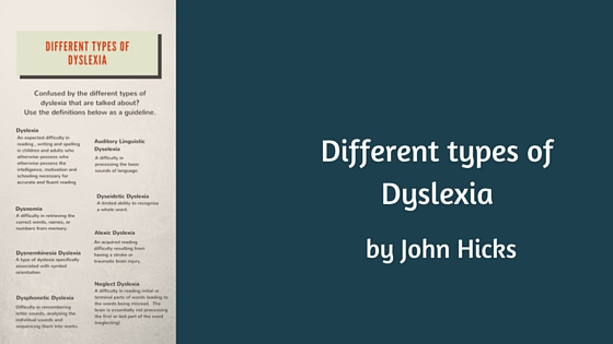 Dyslexia Is Such A General Term And Whilst It Covers Most Of The Issues That A Dyslexic Pupil Might Face With Reading And Writing There Are Many Types Of