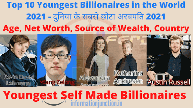 Top 10 Youngest Billionaires in the World 2021 Age, Net Worth, Source of Wealth, Country, Youngest Self Made Billionaire, World's Youngest Billionaire