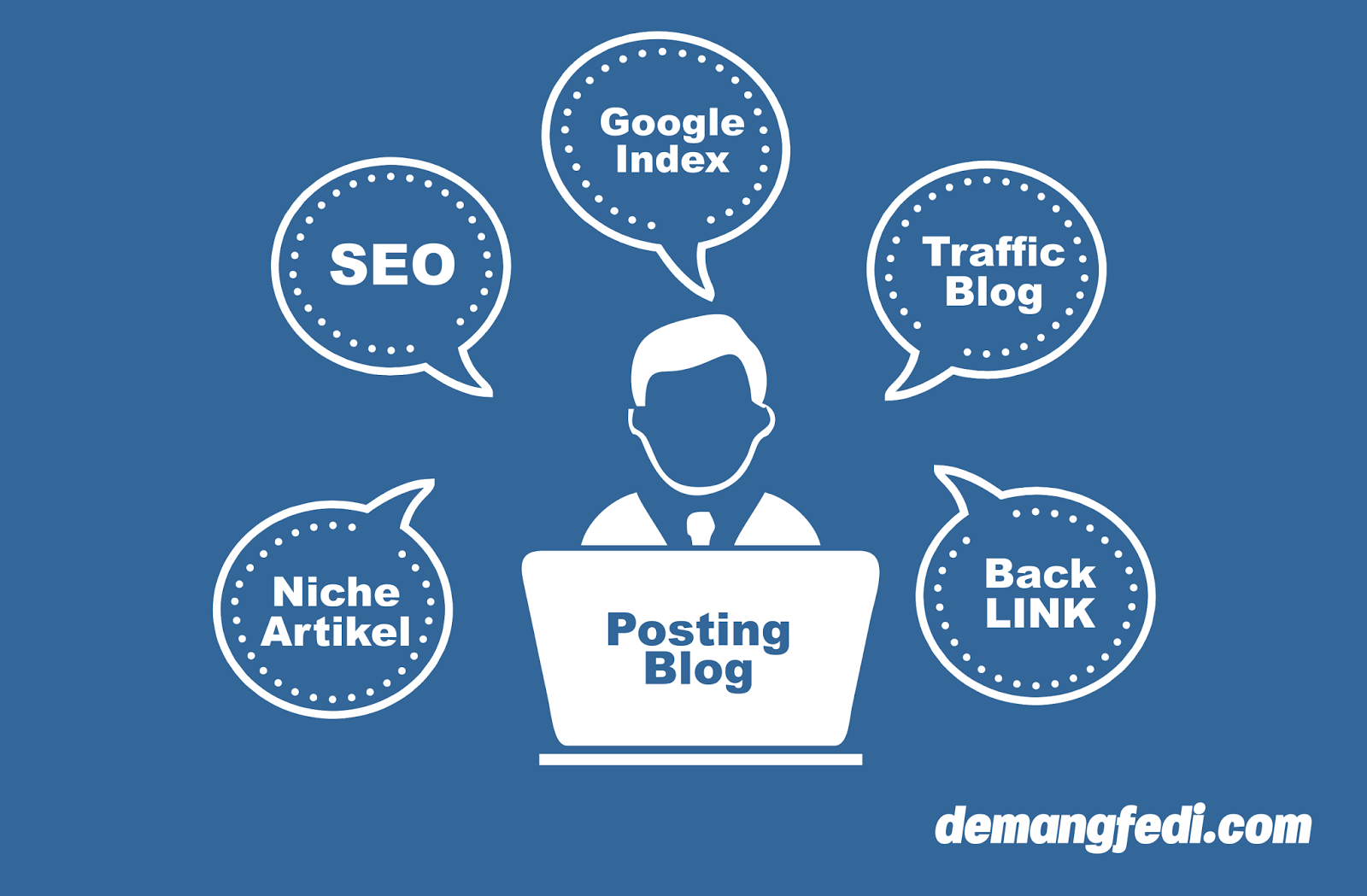 5 Top Website Untuk Backlink dan Submite Url Blog