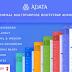 Adata - Modern & Minimal Multipurpose Bootstrap Admin Dashboard Template