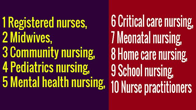 how to find nurse job in dubai