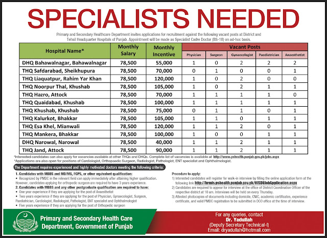 Doctors Jobs in Punjab Primary & secondary Healthcare