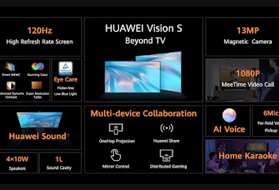 Connection in the Age of Isolation: How Huawei Vision S Series ushers in a Future of TV Experience Beyond Entertainment