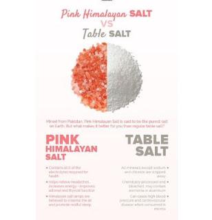 himalayan salt asli palsu