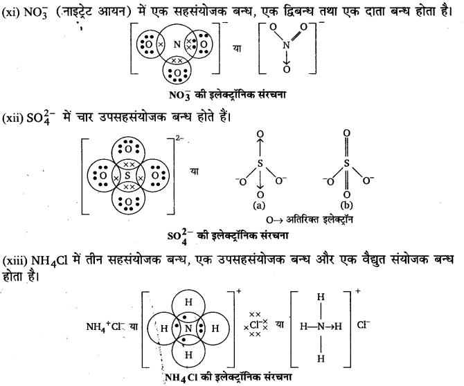 Solutions Class 11 रसायन विज्ञान Chapter-4 (रासायनिक आबन्धन एवं आण्विक संरचना )