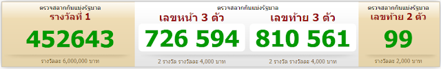 Thai Lottery Result For 01 October 2018 Live Draw