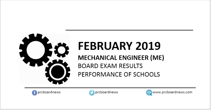 Performance of Schools: February 2019 Mechanical Engineer ME board exam result