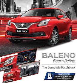 Promo Mobil Suzuki Baleno Hatchback Diskon Harga Cicilan Dp Kredit Ringan 2019