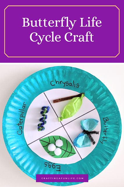 featured image for butterfly life cycle craft for kids
