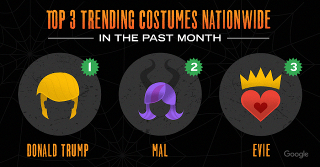 Beutler_GS_trend-list_Oct28_costume_FB.png