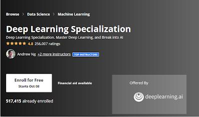 best Deep Learning certification in 2021