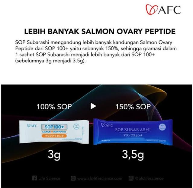 Jual SOP Subarashi Kandungan - Obat Tradisional Kencing Manis, Jual di Maluku Utara. SOP Subarashii Japan.