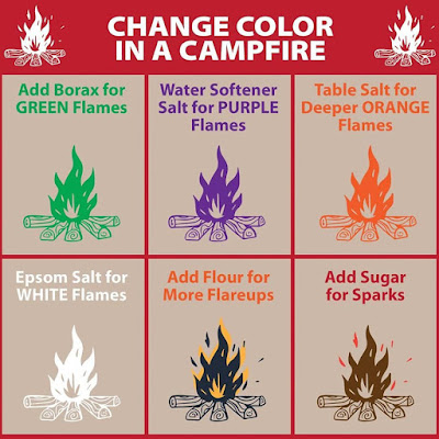 ID: against a red background, white words read CHANGE COLOR IN A CAMPFIRE with white campfires on either side.  Six squares with tan backgrounds have various campfires coordinated by color with words above them: a green campfire with words above that read Add Borax for GREEN Flames; a purple campfire with words above that read Water Softener Salt for PURPLE Flames; an orange campfire with words above that read Table Salt for Deeper ORANGE Flames; a white campfire with words above that read Epsom Salt for WHITE Flames; a black campfire with additional yellow flames and orange words above that read Add Flour for More Flareups; a brown campfire with red sparks coming off and red words above that read Add Sugar for Sparks.