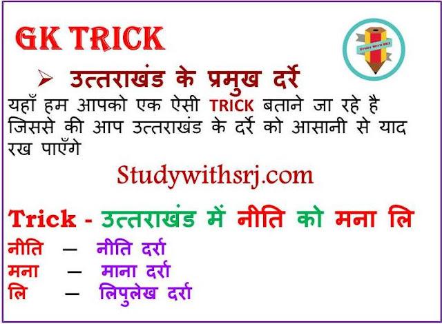 उत्तराखंड के प्रमुख दर्रे (Main points of Uttarakhand) G.K Tricks