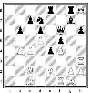 Posición de la partida de ajedrez Ratner - Podgorni (Moscú, 1946)