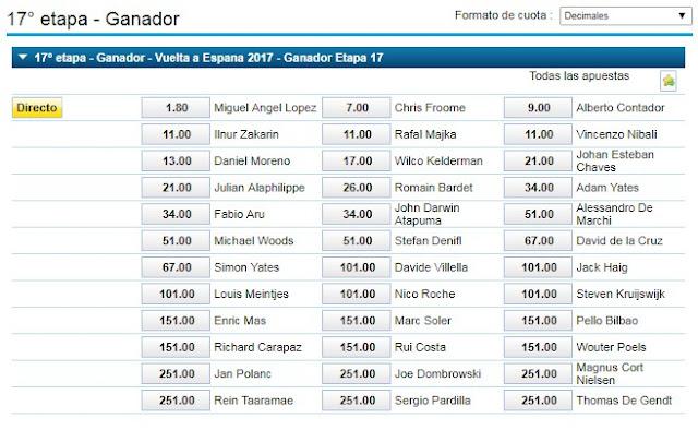 Cotizaciones apuestas Etapa 17 Vuelta España 2017