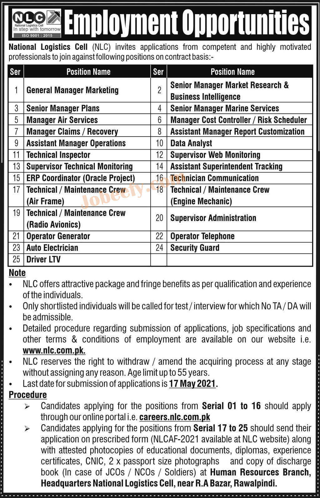 National Logistic Cell NLC Rawalpindi Jobs 2021 Apply Online