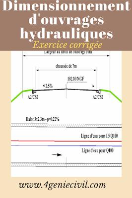 Dimensionnement d'ouvrage hydraulique - Exercice corrigée