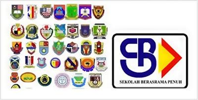 Semakan Keputusan SBP Tingkatan 4 2018